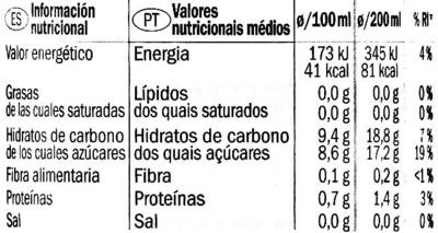 Zumo de Naranja Exprimido - Nutrition facts
