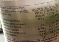 Jus d'Ananas - Informació nutricional - es