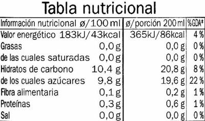 Jus d'Ananas - Información nutricional - es