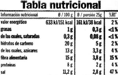 Tomate seco - Informations nutritionnelles