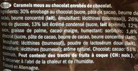 Schoko Toffee, schokolade - Ingrediënten