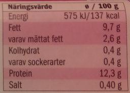 Svenska Frukostägg från frigående höns inomhus - Nutrition facts