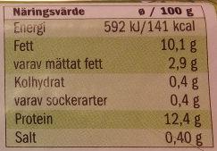 Svenska Eko-ägg från frigående höns inomhus - Nutrition facts - sv