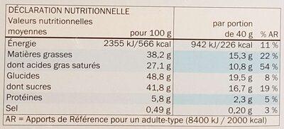 Blanc Noix de coco & céréales - Nutrition facts - fr