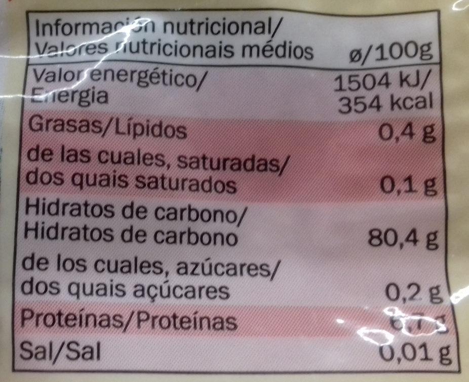 Sushi rice - Información nutricional