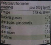 Champignons de Paris à l'huile de tournesol - Valori nutrizionali - fr