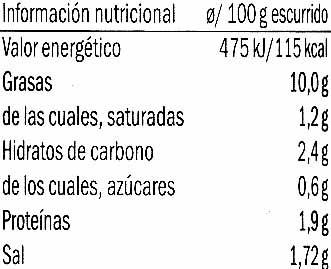 Carciofi in olio di girasole - Información nutricional - es