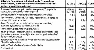 Dark chocolate Cranberry 57% cocoa - Informació nutricional