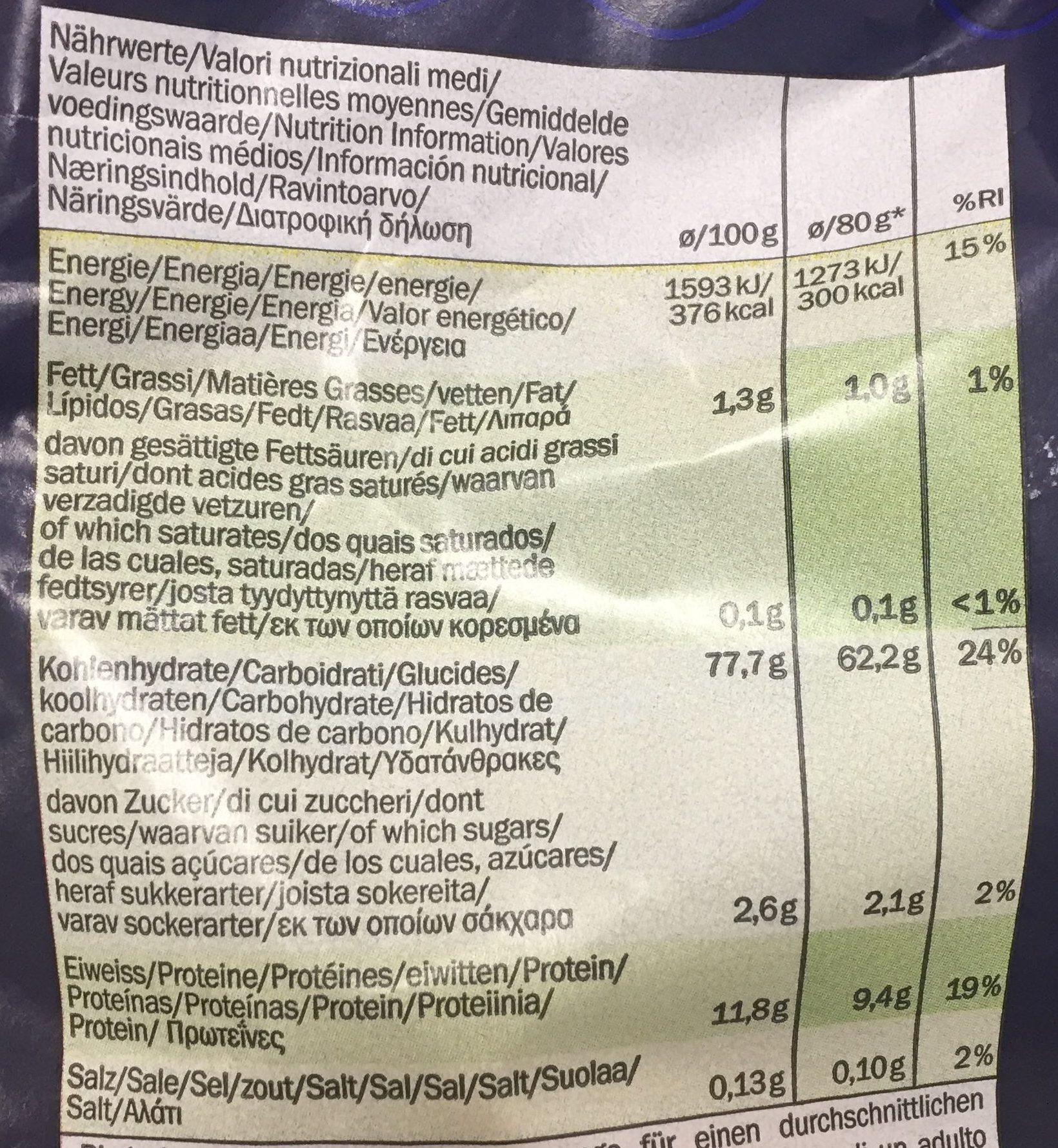 Pennoni Giganti - Informations nutritionnelles