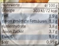 Der Leichte Kräuterquark - Nährwertangaben