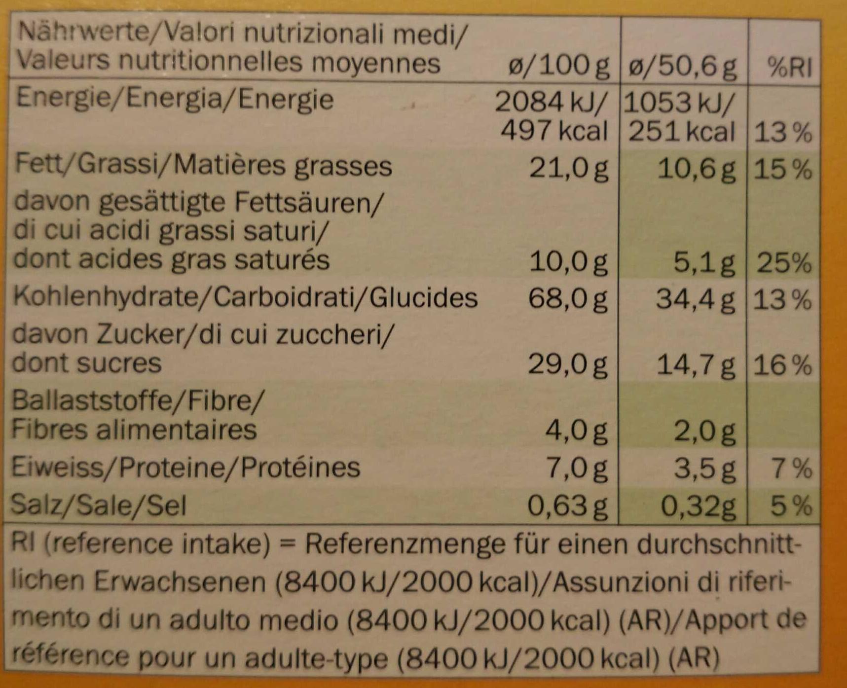Envitas Cacao - Informations nutritionnelles - fr