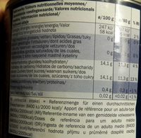 Williams Christ Birnen - Informations nutritionnelles