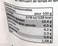 sauce fromage et champignons - Nutrition facts - fr
