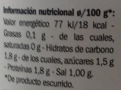 Esparragos de Navarra - Informació nutricional