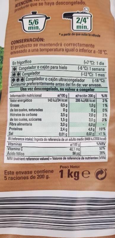Brócoli - Informations nutritionnelles - es