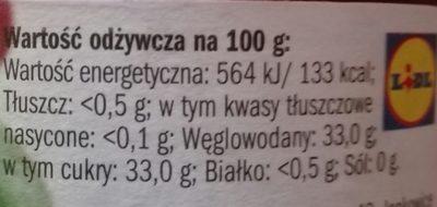 dżem wiśniowy - Wartości odżywcze - pl