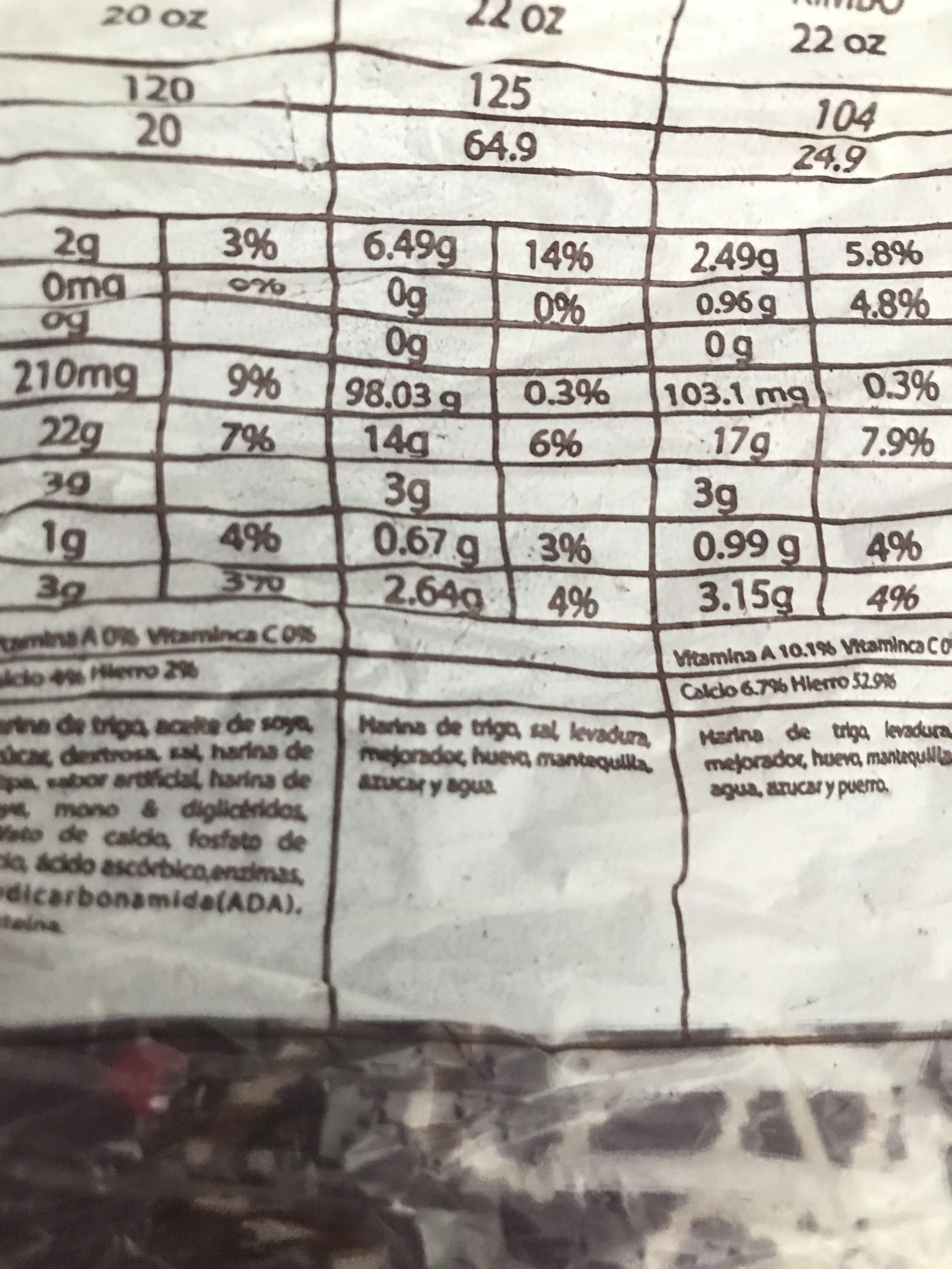 Artesanal - Ingrediënten