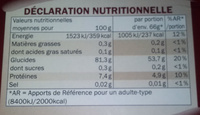Riz long grain - Nutrition facts - fr