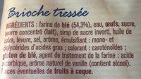 Brioche - Inhaltsstoffe