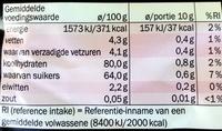 Engelse drop - Voedingswaarden - nl