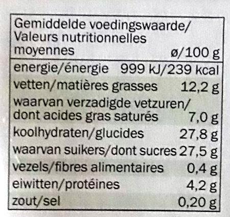 IJs Cubics Vanille-Pistache - Informations nutritionnelles - fr