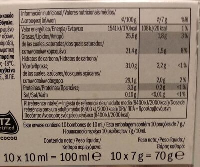 Ice crean bonbons - Nutrition facts