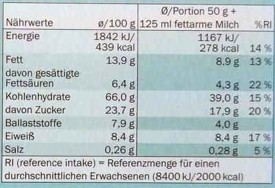 Knusper Müsli Kokos, Kokos - Nutrition facts - de