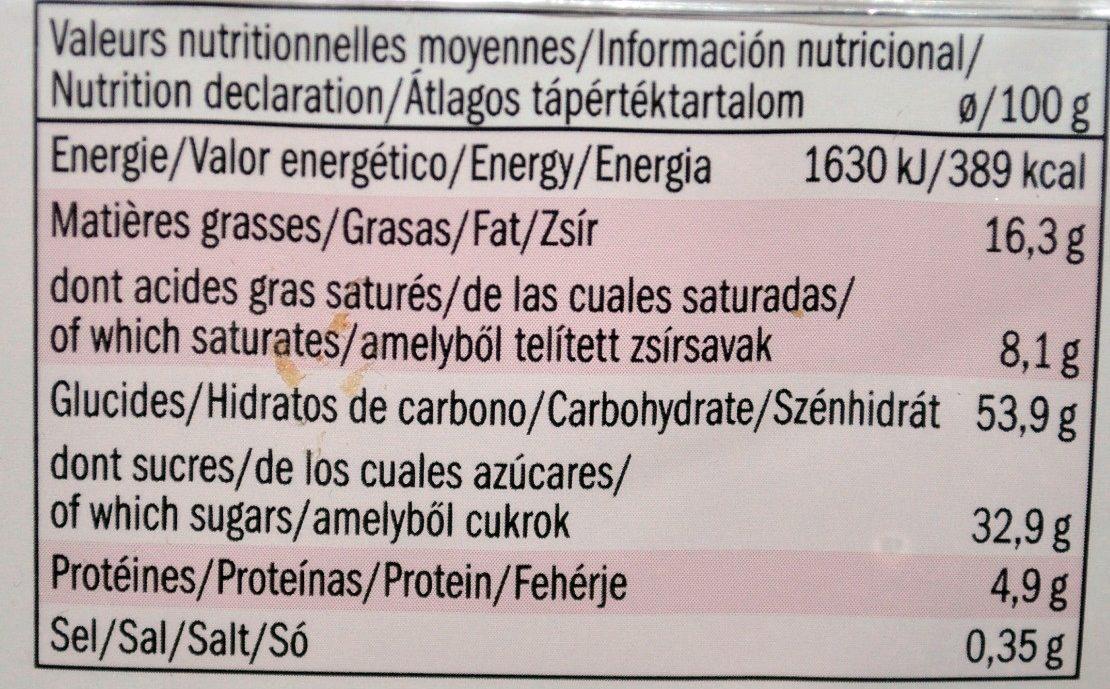 APPLE STOLLEN - Informations nutritionnelles
