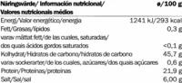 Papadams - Información nutricional - es