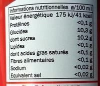Cola - Voedigswaarden
