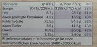 Deliziosa - Nutrition facts