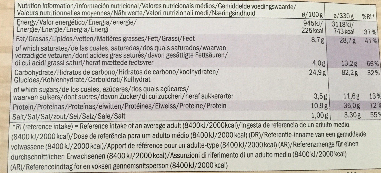 Deliziosa - Informations nutritionnelles - fr