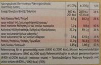Deliziosa prosciutto - Información nutricional - en