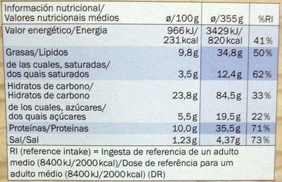 Cuite sur pierre pâte  fine - Nutrition facts