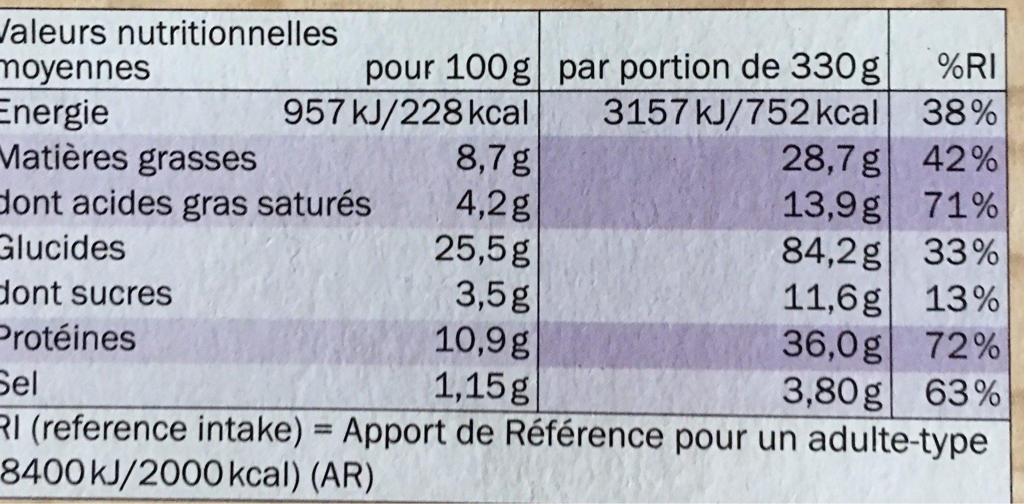 Deliziosa Speciale - Informations nutritionnelles - fr