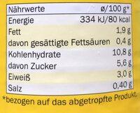 Gemüsemais super sweet - Informations nutritionnelles - de