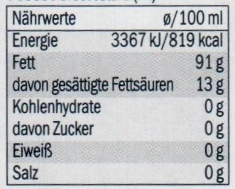 Trüffelöl zum Dippen / Huile de truffes - Informations nutritionnelles