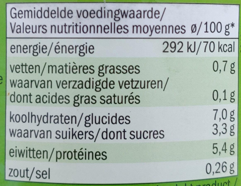 Freshona doperwten - Nutrition facts - nl