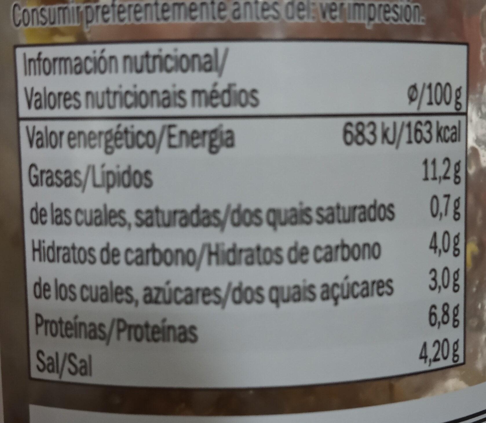 Mostaza Vino Blanco - Informations nutritionnelles