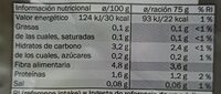 Deluxe - Nutrition facts - es