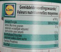 Ajvar - Informations nutritionnelles - fr