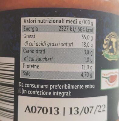 Curly Kale - Informations nutritionnelles - it