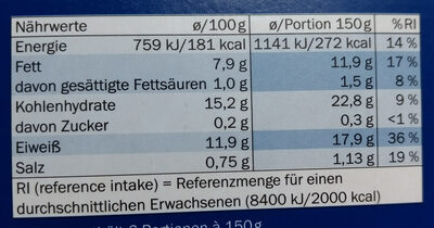 Bâtonnets Panés de Poisson Blanc - Nutrition facts