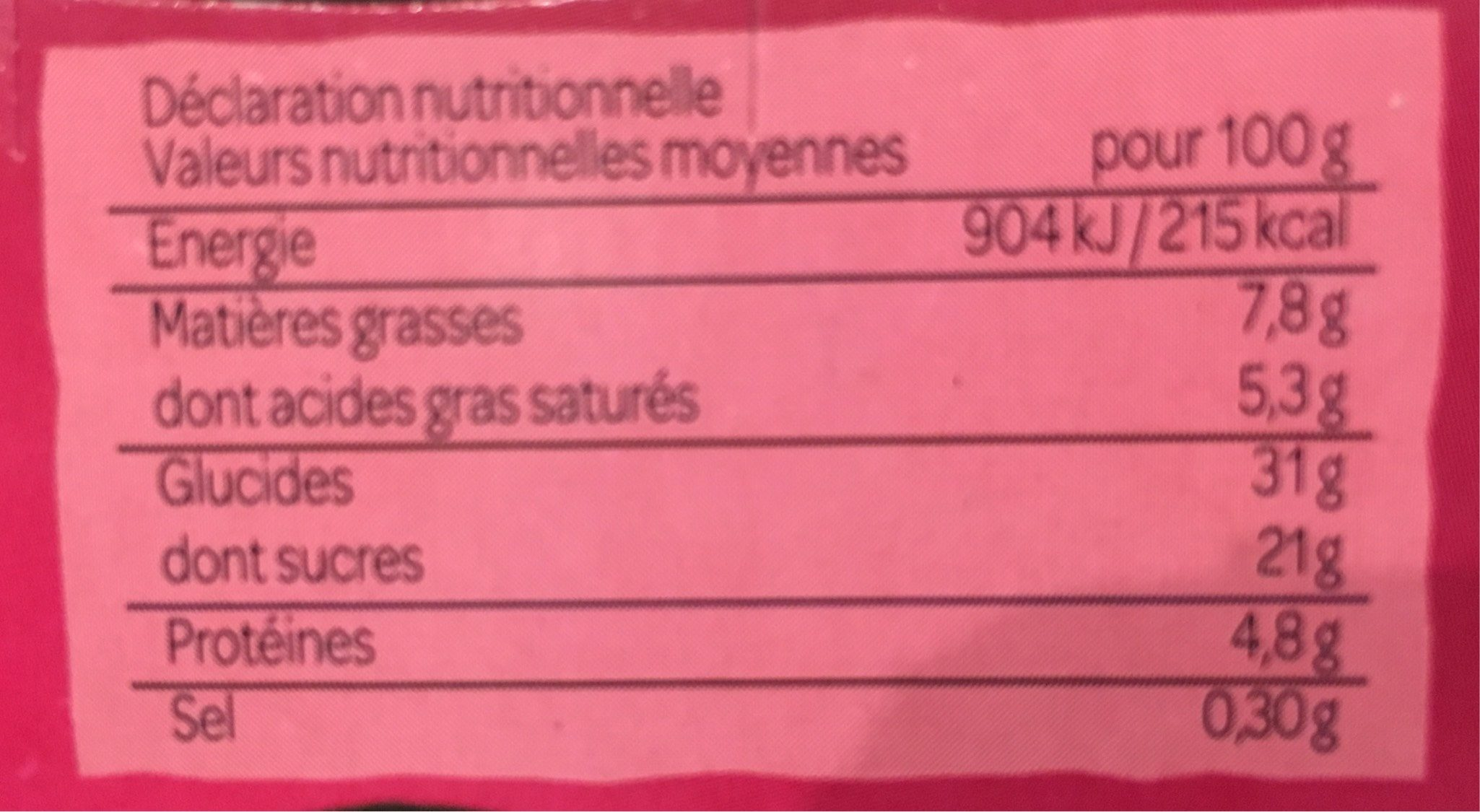 Cheesecakes - Nutrition facts