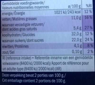 Cheesecakes blueberry - Informations nutritionnelles - fr