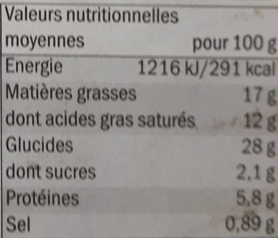 Feuilleté De caille aux chataignes - Informations nutritionnelles