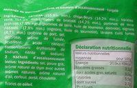 Poêlée à la Bretonne - Ingredients