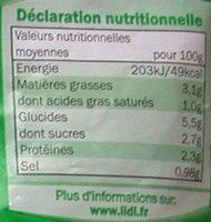 Poêlée à la Bretonne - Nutrition facts