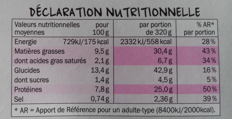 Crudités Jambon Emmental & Oeufs - Nutrition facts - fr