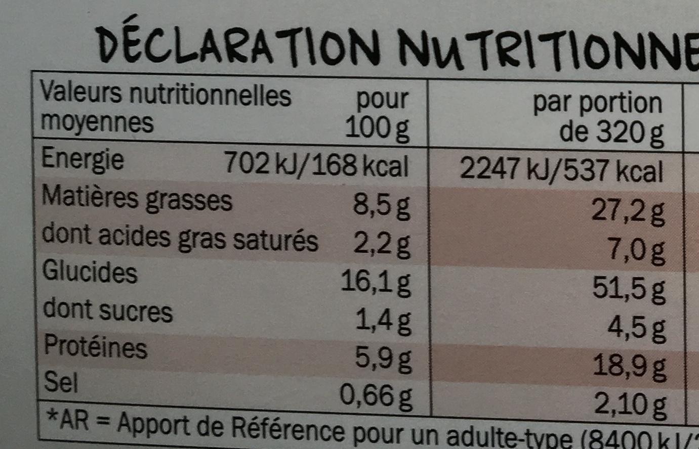 Crudités Jambon fumé Mozzarella Conchiglie & Mini-Torsades - Voedingswaarden - fr